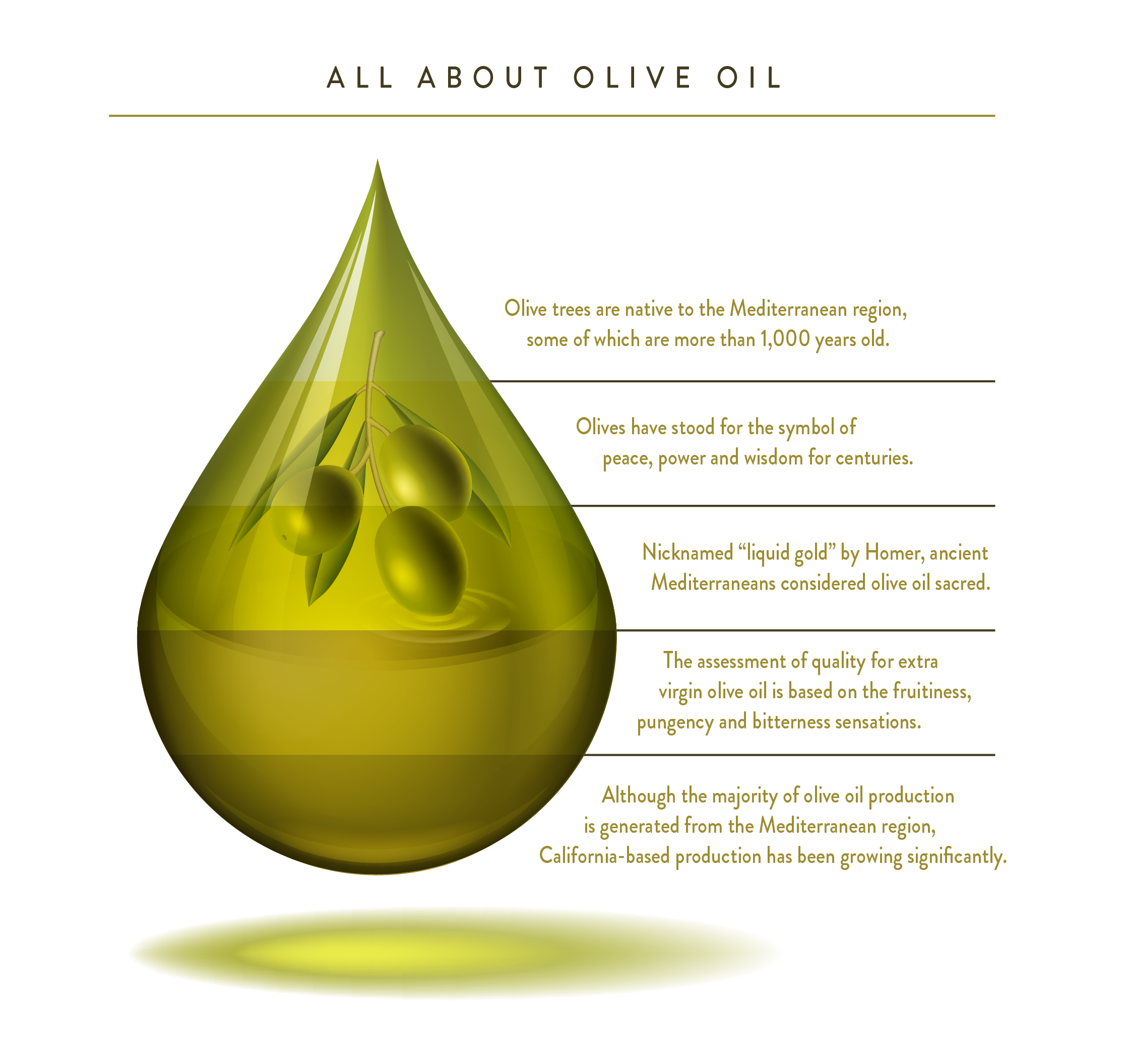 Liquid gold | KeHE
