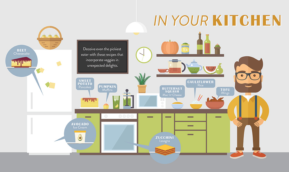 Infographic: Sneaky Vegetables in Your Kitchen