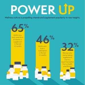 Vitamin Infographic