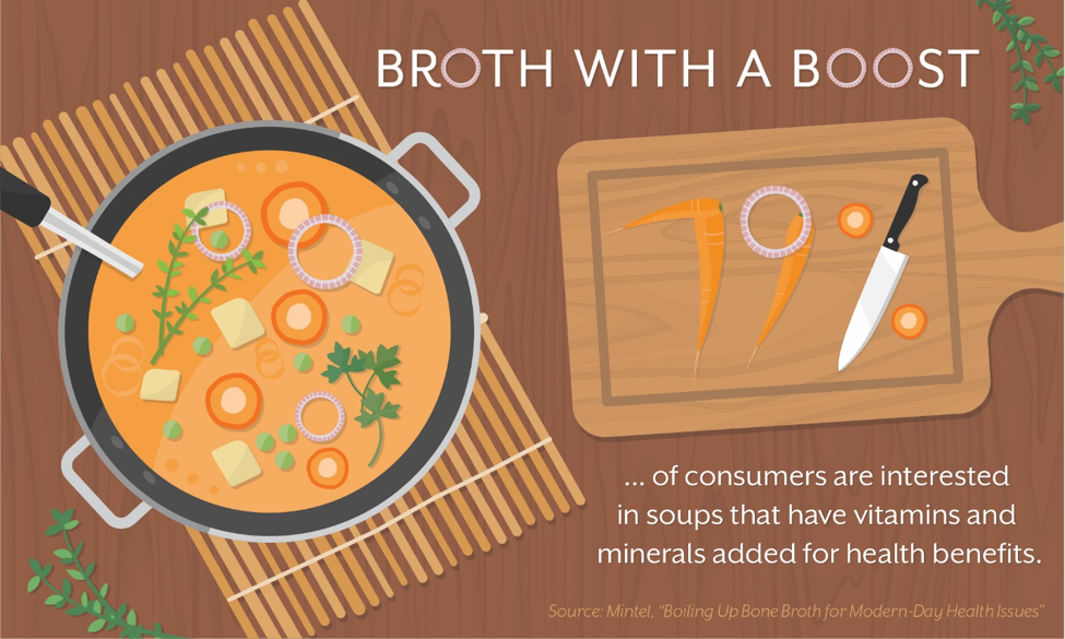 Broth with a boost